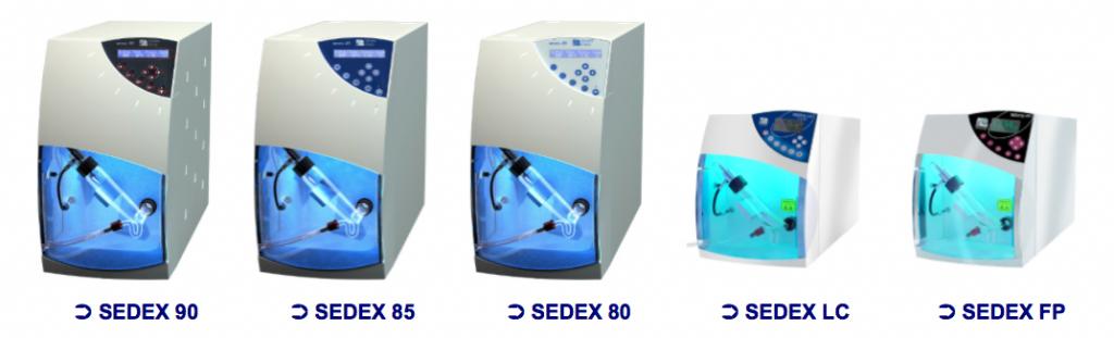 Diferentes equipamentos que pertencem à linha de produtos Sedex.